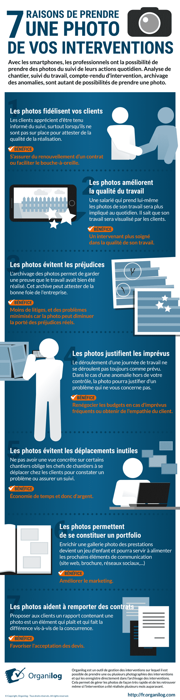 Infographie : 7 raisons de prendre une photo de vos interventions